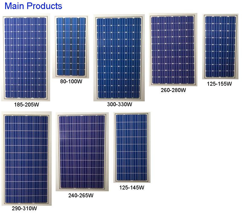 transparent solar panel 1000 watt solar panel for window. Black Bedroom Furniture Sets. Home Design Ideas