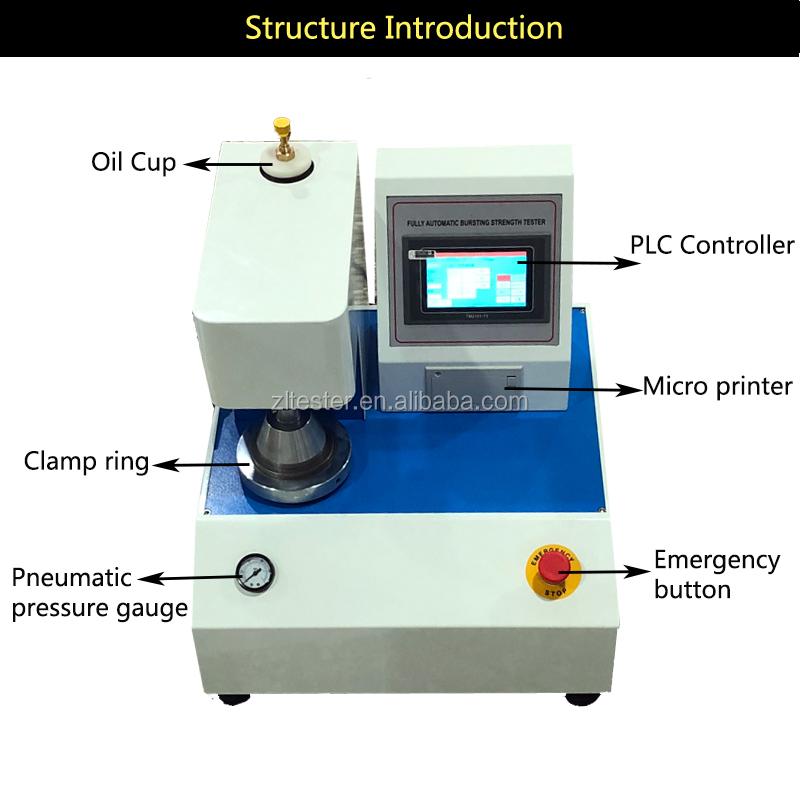 Labor Automatische Papierstoßfestigkeitsprüfgeräte