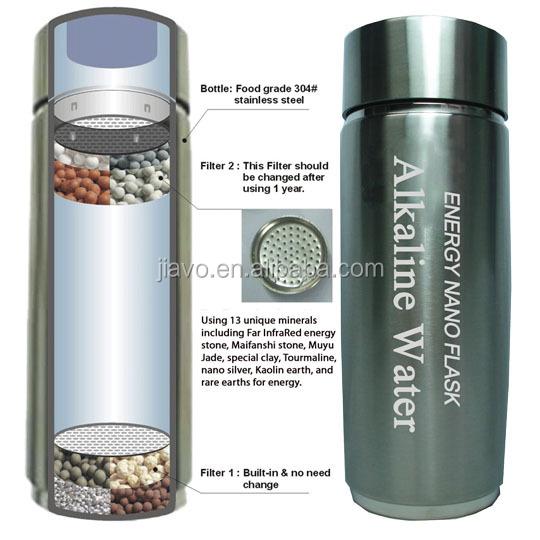 Nano Alkaline Water Flask/alkaline Water Bottle,Can Make ...