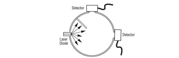 Brolight Diode Laser Spectrum and Optical Power Test Apparatus with Portable Spectrometer and Handheld Optical Power Meter