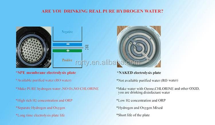 الهيدروجين H2 آلة المياه المحمولة زجاجة الهيدروجين من Hibon مع SPE و PEM
