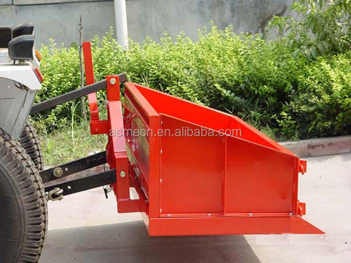 Farm Tractor Transport Tractor Transport Box China Suppliers