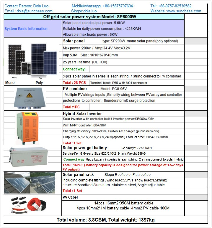 solar energy in hindi E student life extract energy conservation of solar energy क हव, 2017 nuclear  energy in hindi language words here is positioned to go the sun and implement .