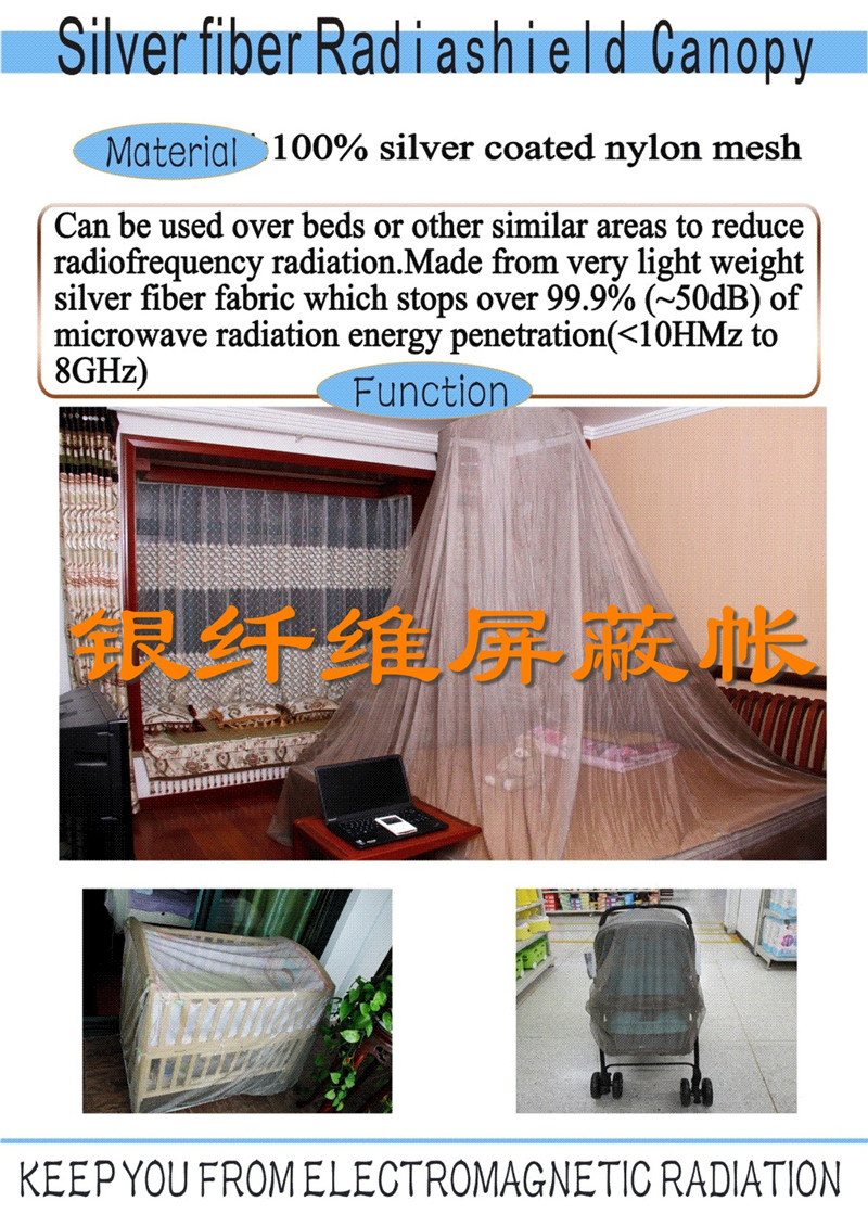 Queen Bed In 10x10 Room: Buy Shielding Canopy,Shield Tent,Shield