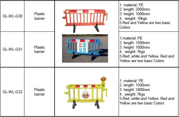 Best Sold 2 Meter Plastic PE Pedestrian Traffic Barriers Temporary Safety Fence type 1 barricade