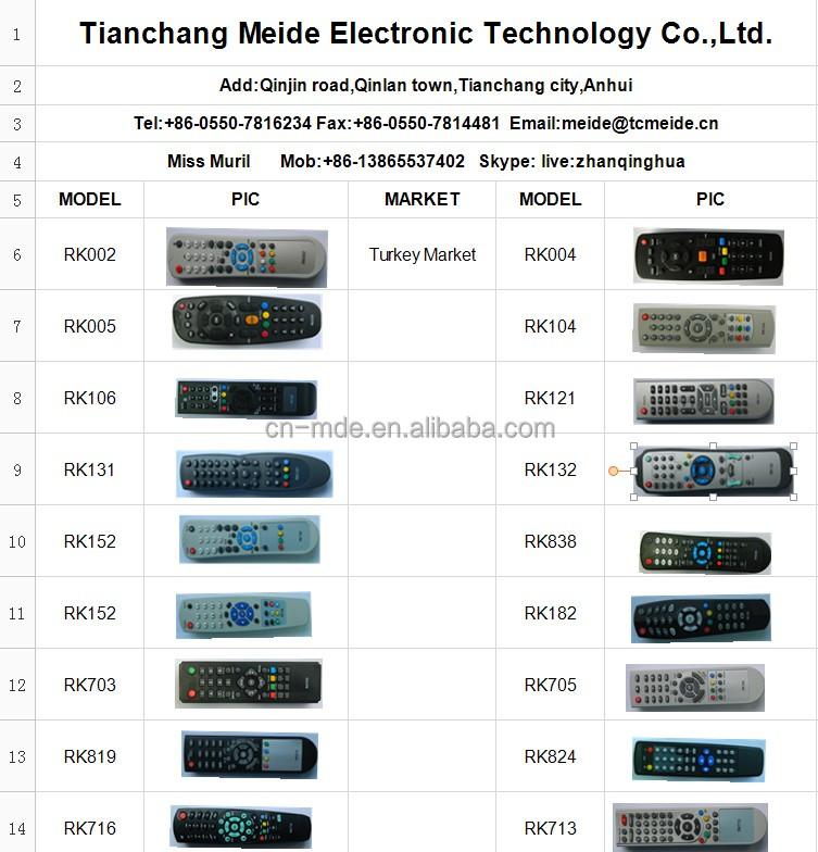 Midea Rn02a/b Remote Control Of Air Conditioner K-1028e Alarm ...