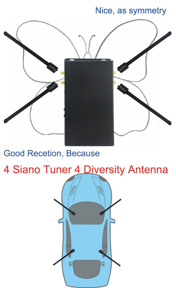 Germany DVB-T2 H265 4 Tuner 4 Diversity Antenna Auto mobile High Speed digital receiver DVB-T26540 Siano car dvb-t2