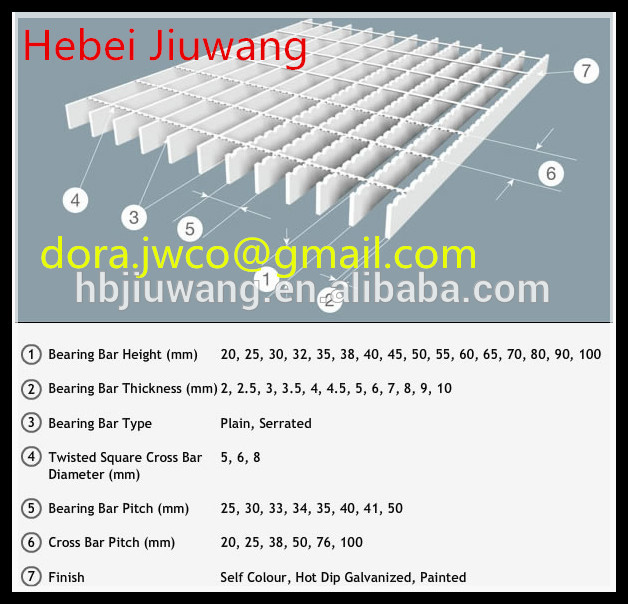 How To Calculate Galvanized Steel Grating Weight Buy Galvanized Steel Grating Weight Galvanized Steel Grating Weight Galvanized Steel Grating Weight Product On Alibaba Com