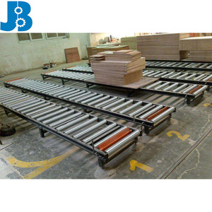 China Roller Conveyor Belt, China Roller Conveyor Belt Suppliers and