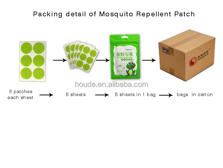 New Products Real Manufacturer Effective Mosquito Repellent Patch
