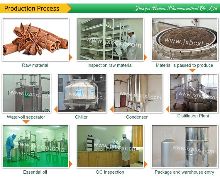 Factory Produced cinnamaldehyde,cinnamyl aldehyde for medicine animal feed