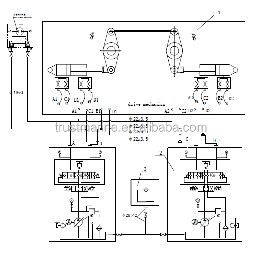 china factory marine cylinder type hydraulic ship steering gear system