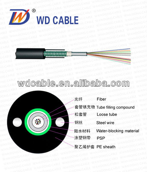 24 Core Opticb Cable Telecommunication Equipment