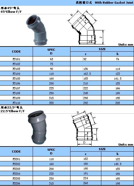 Upvc Pipe Fittings Faucet Elbow 45 Degree Buy Upvc