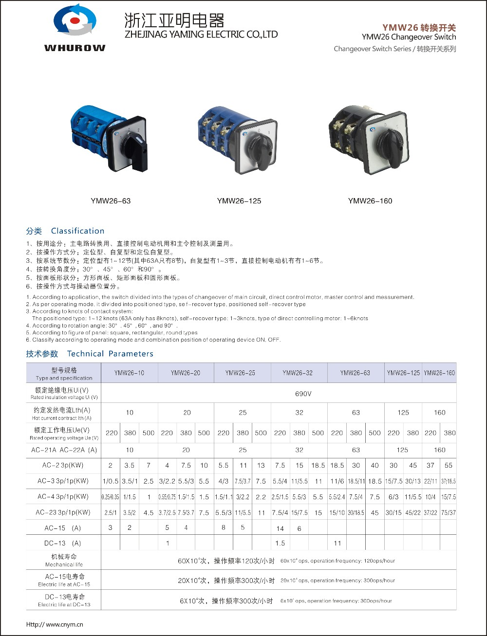 2 Way Rotary Switch Wiring Diagrams Data Base Changeover Cam 4 Position Diagram Electrical Drawing Rh G News Co At Ymw26gs 32 3 With Padlock Ui 690v Ith 32a Poles Wholesaler