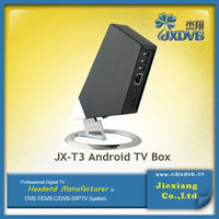 Stylish Box Case Design 3G Dongle BT 4.0 Module Bluetooth HDMI Android TV Box