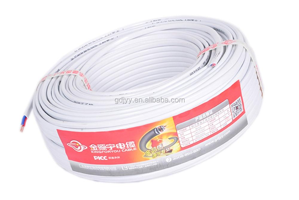 Guangzhou Heat Resistance Wire, Guangzhou Heat Resistance Wire ...