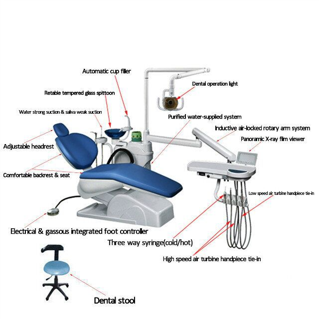 Cheap Dental Equipment In China Names Dental Equipment