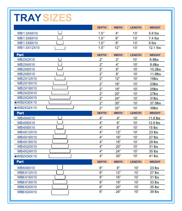 Good Stainless Steel Wire Mesh Cable Tray Price Buy Wire