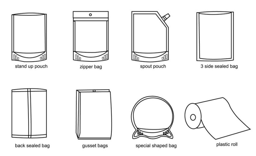 Custom Gedrukt Sigaar Blunt Wrap Hennep Verpakking Pouches Aluminiumfolie Hennep Wraps