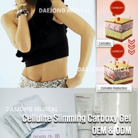 Anti Cellulite body co2 mask_Body Slimming Gel