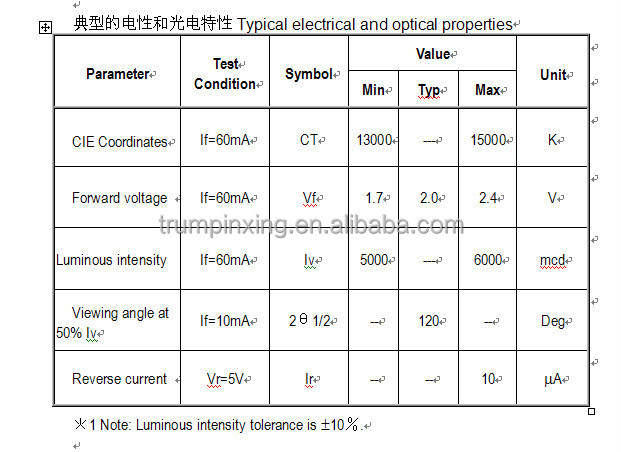 254nm Uv Leds,5050 Smd Led Datasheet
