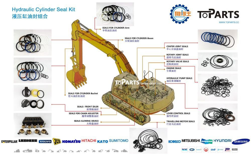 Excavator seal kit pc center joint