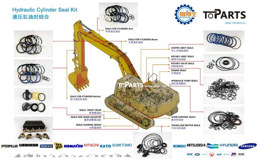 Excavator Seal Kit Pc1100 6 Center Joint Seal Kit Pc1100 Swivel Joint Seal Kit Buy Pc1100 6