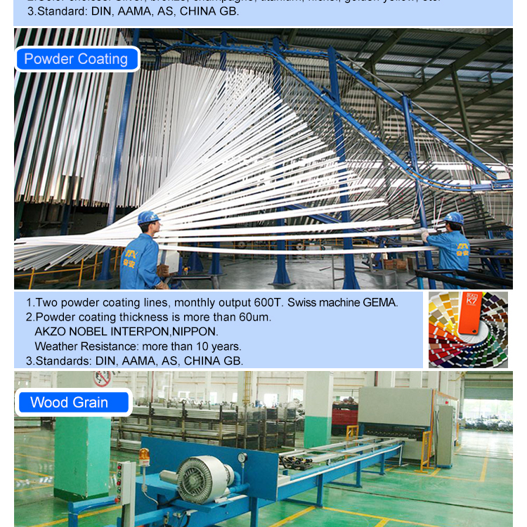 Factory Direct Price for  6063-T5 Aluminium Window Extrusion Frames Profile