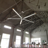 8 foot 2.4m commercial BLDC HVLS Fan With PMSM Motor For Factory