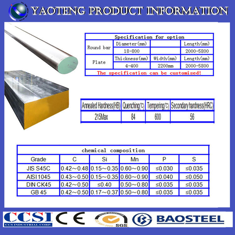 Aisi  Chemical Properties