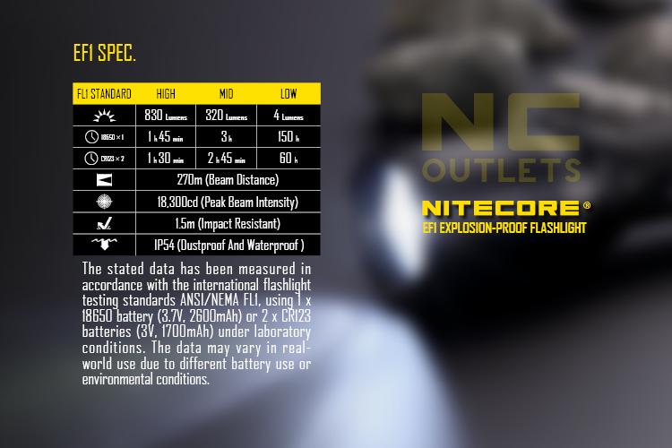 Nitecore ef1 ex-protégée DEL Lampe Torche CREE XM l2 u3 830 LM