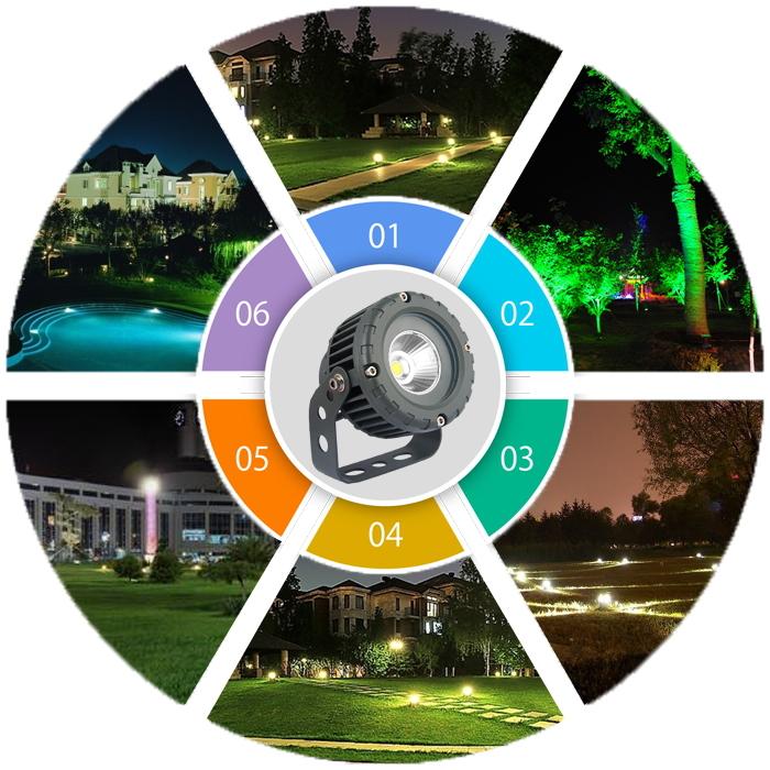 12v Led Spike Lights,Led Garden Spike Lights