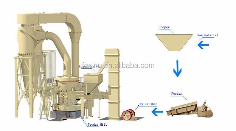 granite crusher machine