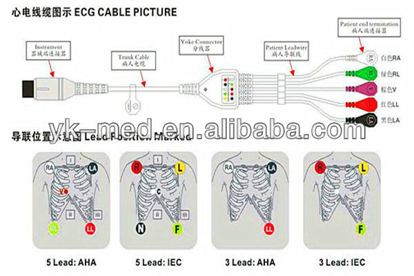 Schiller ECG cable,3lead ecg cable with clip,IEC,compatible with Schiller LCM