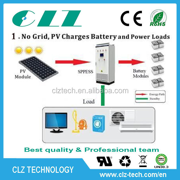 Hybrid Solar system 1KWh 2KWh 3KWh/ 5KWh/10KWh/15KWh/30KWh lithium ion battery 10kw Home solar energy storage system