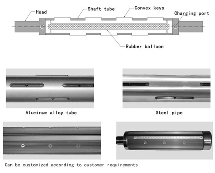 Stainless steel friction air shaft for slitting machine