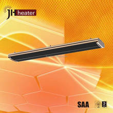 Decorative Bathroom Infrared Wall Heaters, Decorative Bathroom Infrared  Wall Heaters Suppliers And Manufacturers At Alibaba.com