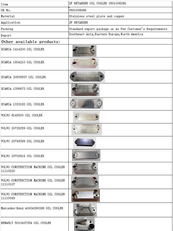 Truck Spare Parts Zf Retarder Or Transmission Oil Cooler For ...