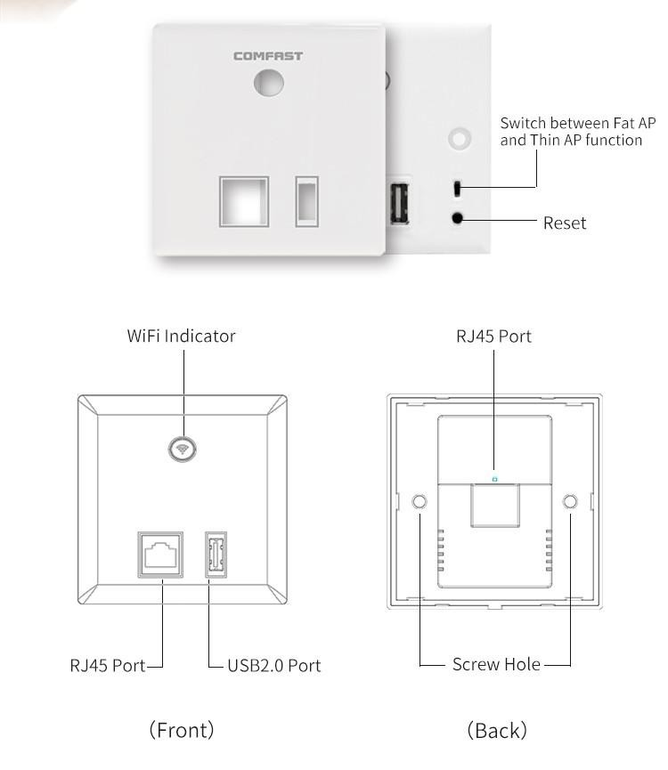 2017 New Arrival COMFAST CF-E536N Inwall Mount Long Range Wireless Access Point/Mini AP/Inwall AP