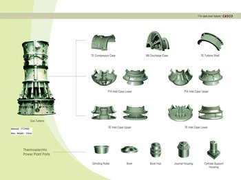 Power Plant Parts - Buy Gas Turbine Product on Alibaba com