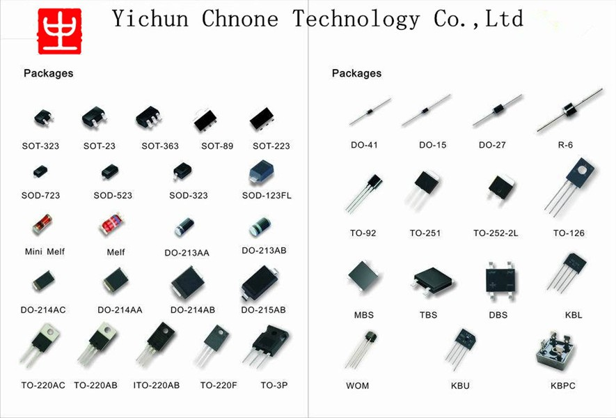 electronic component package types pictures to pin on pinterest
