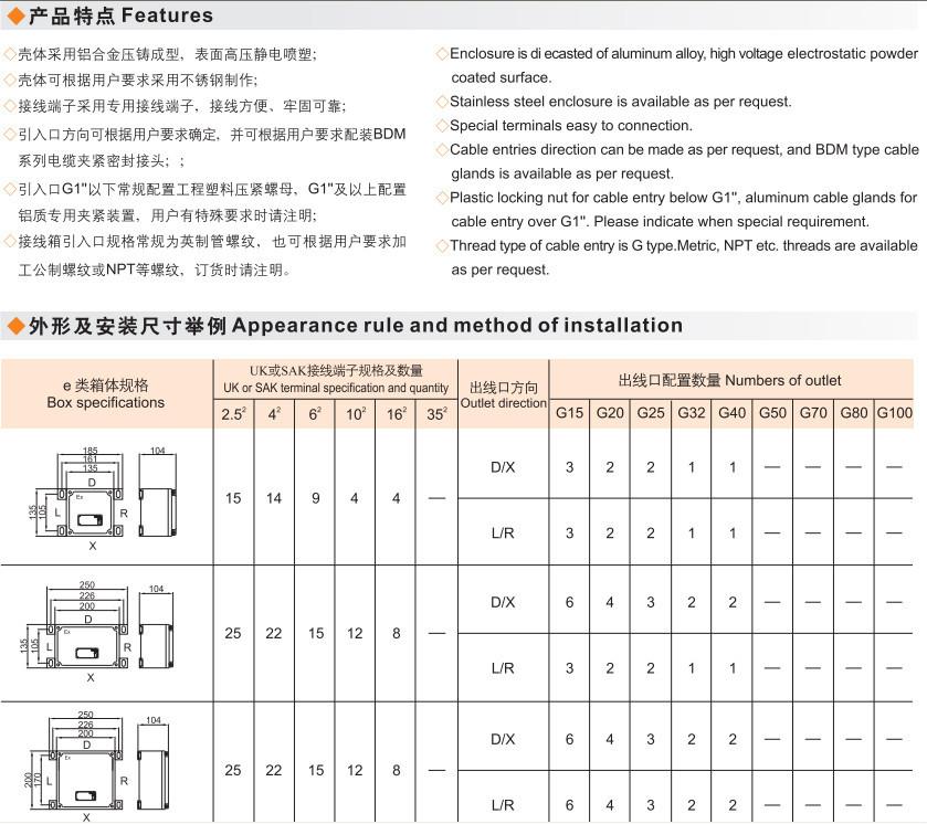 Ip65 Explosion Proof Aluminium Electrical Junction Box