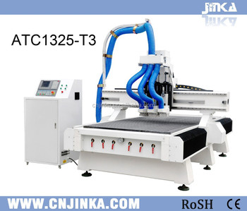 High Quality JINKA cnc router 3 Heads CNC ROUTER CNC woodworking machine