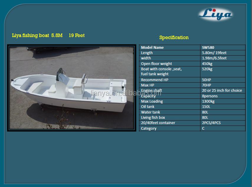 Liya 8 Person Panga Boat For Sale Fishing Boat Buy Fishing Boat Panga Boat For Sale Panga Boat Product On Alibaba Com