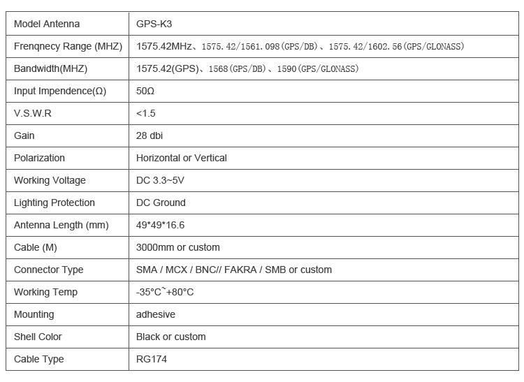 Active Gps Tracker Vehicle Antenna Tracking System 1575mhz Gps Antenna -  Buy Active Gps Tracker Vehicle Antenna,1575mhz Gps Antenna,Tracking Antenna