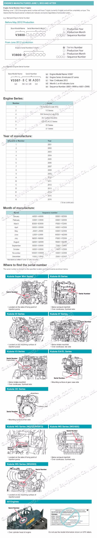 Read Online Cat 3046 Engine Diagram