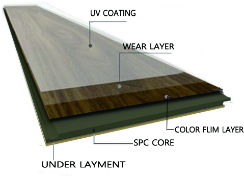 spc eco pvc vinyl flooring carpet design  interlocking plastic floor tiles manufacturers