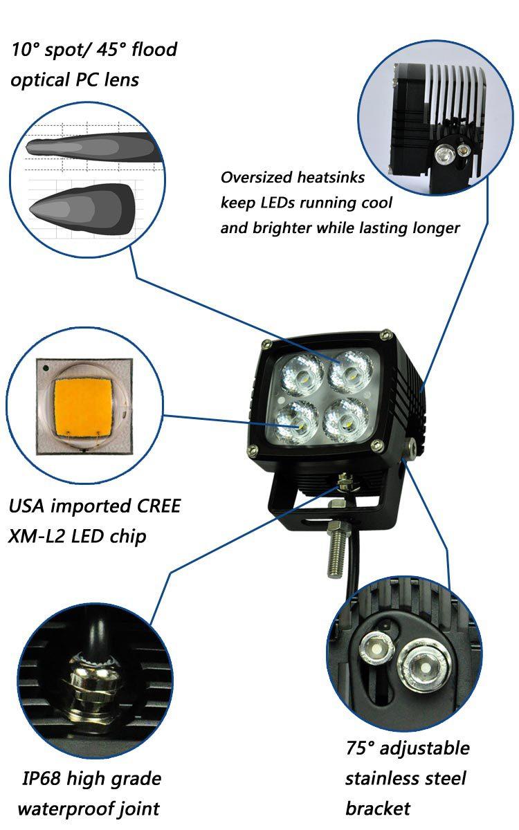 Square Cree Led Work Light Super Bright Cree Xml10w*4 Spot Ip68 ...