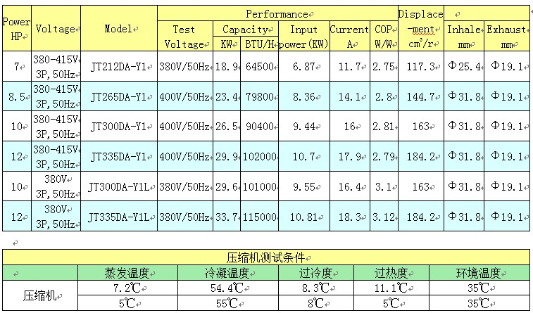 5hp Air Conditioner Daikin Compressor Catalogue Jt160gbby1l - Buy Air  Conditioner Daikin Compressor,Daikin Compressor 5hp,Daikin Compressor  Catalogue